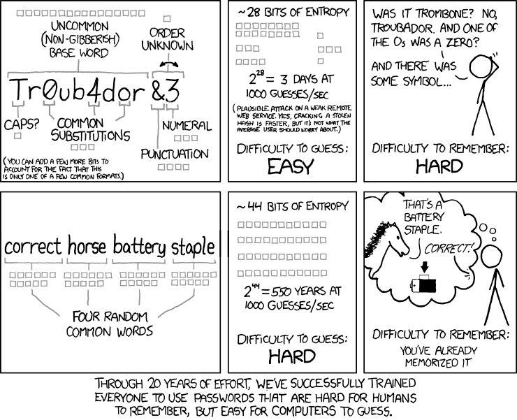 Better Master Passwords: The geek edition