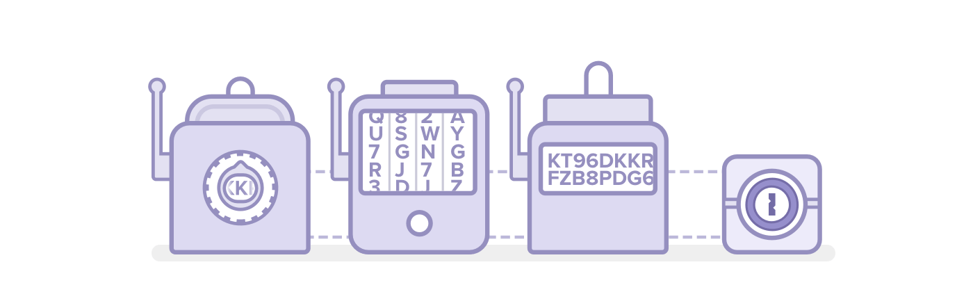 1Password Encryption